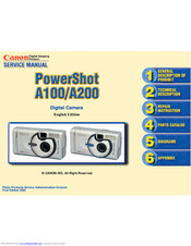 Canon PowerShot A100 Service Manual