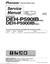[DIAGRAM_38IS]  PIONEER DEH-P590IBXN SERVICE MANUAL Pdf Download | ManualsLib | Wiring Diagram Pioneer Deh P5900ib |  | ManualsLib