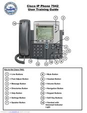 cisco 7942 manuals rh manualslib com Cisco 7942 Tutorial Cisco IP Phone 7962