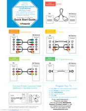 polaroid tla 04011c manuals rh manualslib com Polaroid TLA-04011C Remote Polaroid TLA-04011C Parts