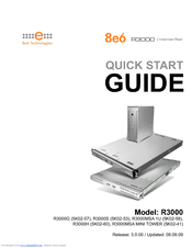 8E6 TECHNOLOGIES R3000 QUICK START MANUAL Pdf Download