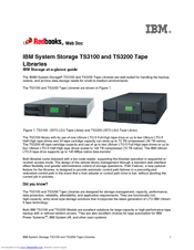 ibm system storage ts3200 manuals rh manualslib com ibm system management port ibm system x3200 m3 manual