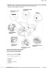 03 hyundai tiburon gt gear ratios