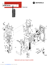 motorola ht90 series manuals rh manualslib com motorola ht750 charger manual motorola ht750 charger manual