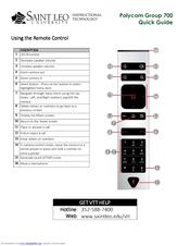 polycom realpresence group 700 system manuals polycom phone user guide polycom phone user manual