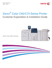 Xerox C70 Network Scanning