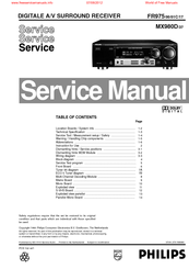 philips fr 975 manuals rh manualslib com Philips Home Theater System Fuse Philips DVD Home Theater
