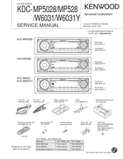 Kenwood KDC-MP5028 Service Manual