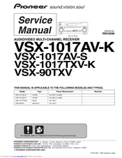 PIONEER VSX-1017AV-K SERVICE MANUAL Pdf Download