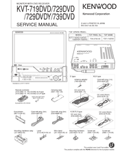 837679_kvt719dvd_product kenwood kvt 739dvd manuals kenwood kvt 719dvd wiring diagram at gsmx.co