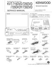 Kenwood Kvt 719dvd Manuals Manualslib