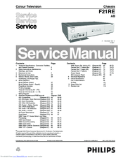 Philips F21RE Service Manual