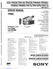 Sony CCD-TRV75PK Service Manual
