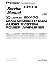Pioneer Audio System Power Amplifier Service Manual