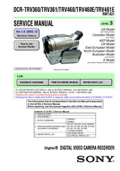 driver sony handycam dcr-trv361