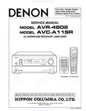 denon model owners manual product user guide instruction u2022 rh testdpc co denon receiver owners manual Denon Receivers Manuals