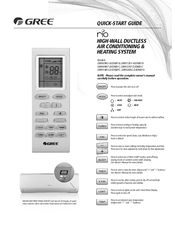 Gree Neo12hp230v1a Manuals