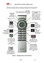tandberg remote control manuals rh manualslib com tandberg c20 installation guide tandberg c20 installation guide