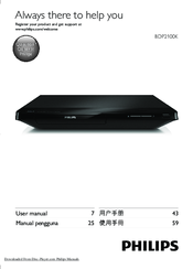 Philips BDP2100K User Manual