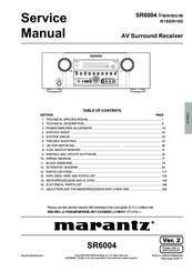 marantz sr6004 manuals rh manualslib com Airplane C207 Cessna 182 Performance