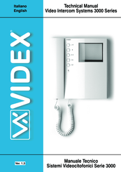 Videx 3000 series manuals manuals and user guides for videx 3000 series we have 2 videx 3000 series manuals available for free pdf download technical manual asfbconference2016 Images