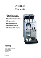 franke evolution manuals rh manualslib com Franke Milk Espresso Machine Cleaner Franke Ecolino Espresso Machine Manual