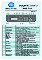 konica minolta magicolor 1690mf manuals rh manualslib com Konica Minolta Bizhub C360 konica minolta magicolor 1690mf service manual
