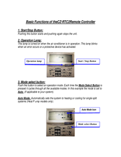 Panasonic CZ-RTC2 User Functions Manual