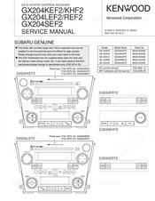 Kenwood Gx 204le Manuals Manualslib