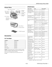 Epson R200 - Stylus Photo Color Inkjet Printer User Manual