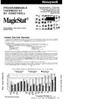 Honeywell MagicStat CT2400 Programming And Installation Instructions
