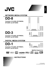 JVC DD-3 - Sophisti Home Theater System Instructions Manual