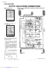 Kenwood SS-592 Connection Manual