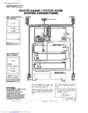kenwood car stereo product engine wiring diagram