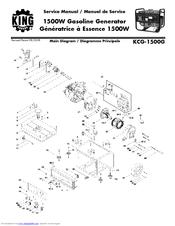 king canada 1500w gasoline generator kcg 1500g manuals rh manualslib com Amico AG 1500 Generator Sportsman Generator 1500 Watts