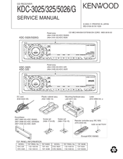 kenwood kdc 3025 manuals kenwood kdc 3025 service manual