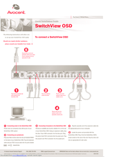 avocent switchview osd manuals rh manualslib com User Guide Icon New Balance Manuals