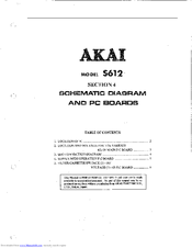 akai mpx8 manual