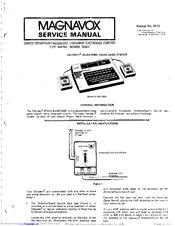 Magnavox Guide