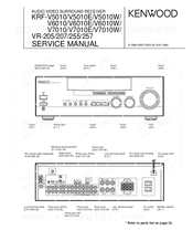 Kenwood KRF-V7010 Service Manual