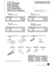 kenwood kdc mp3029 manuals rh manualslib com Kenwood KDC- 138 Kenwood KDC Bt648u