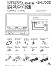 Kenwood kvt-524dvd user manual | page 81 / 96 | original mode.