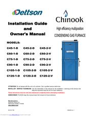 Dettson c105-1-d manuals.