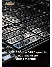 NETSTOR NS385S-8028 USER MANUAL Pdf Download