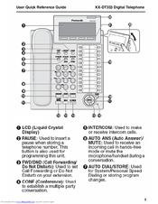 panasonic kx dt333 instructions