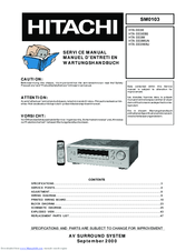 Hitachi HTADD3E Service Manual