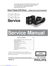 philips hts3541 05 service manual pdf download rh manualslib com Philips Sound Bar Pictures of Philips Htd3514 F7