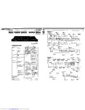 roland sde 3000 manuals rh manualslib com roland sdx 330 manual roland sde 330 service manual