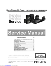 Philips HTB3560/12 Service Manual