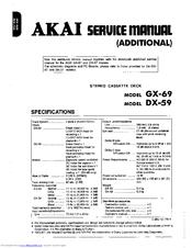 akai tv manual browse manual guides u2022 rh trufflefries co Manuals in PDF User Manual PDF